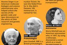 osobnosti vědy