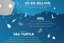 Preserve Our Oceans