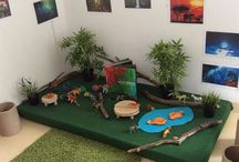 Pre-school - learning environments