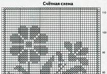 cortinas de croche