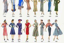 Fashion - timeline