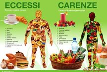 Italian 1 - Food & Nutrition