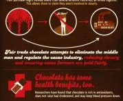 Chocolate HISTORY / History and facts about chocolate you never knew!
