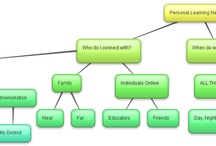 PLN Visualization / Students used a tech tool of their own choosing to depict their Personal Learning Networks. / by MAETY1 2012