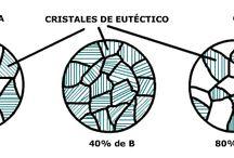 DIAGRAMAS DE EQUILIBRIO
