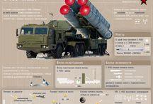 Ρωσικά οπλικά συστήματα