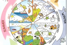 Roční období a čas