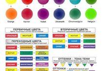 смешивание красок