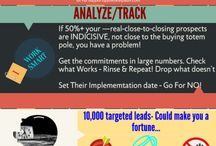 InfoGraphics - Visual Marketing / AWESOME Info-Graphics on Network Marketing, Home based Business training, Branding, Blogging, MLM tips, How to Make Money Online, Lead Generation, Inspiration, Social Media Marketing, SEO and Internet Marketing in general!