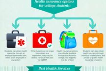 Health promotion / by Penelope O'Leary