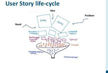 User Story Mapping / Story Mapping is a better way to work with Agile User Stories. User Story Mapping is a dead simple idea. Talk about user's journey through your product building a simple model that tells your user's story as you do.
