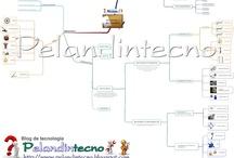 Mapas conceptuales 2º ESO