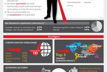 Cyber Risks / Cyberrisico's en cyberrisicomanagement