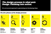 BUSINESS MODELS + DESIGN THINKING