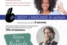 Body Language , first impression & image
