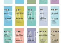 DIY Perfume and body sprays