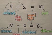unschool math.