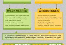 ADHD/ADD feiten
