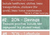 Budgeting and Everything / A budget is a plan for your future income and expenditures that you can use as a guideline for spending and saving.
