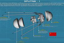 project sputnik