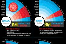 Fitness Infographics / Fitness Infographics that I find useful!