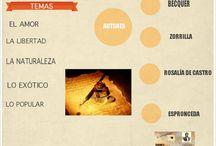 INFOGRAFÍAS / Recopilatorio de recursos sobre infografías (qué son, usos, aplicaciones, herramientas, ejemplos...)