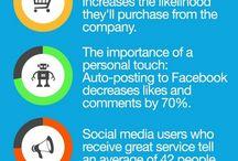 Social Media: Strategy