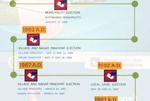 NepalElection
