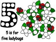 Ladybug Early Learning Printables and Ideas