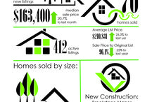 MARKET TRENDS / Market trends, including infographics about the real estate market in Acworth and Dallas as it relates to homes for sale in Acworth and Dallas