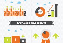 Sales Infographics / Data visualizations for salespeople to help you sell more!