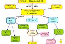 mappa matura1