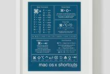 Helpful Shortcuts
