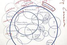 Intermedia Chart