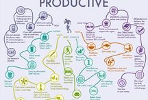 Productivity / Organising, getting things done, staying focused, deep work, using Evernote and Todoist #productivity #gtd