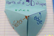 LIM: Lapbook Geometria