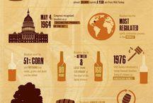 Bourbon~n~things