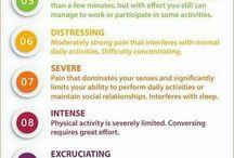 Anatomia, kipu/ pain