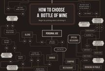 Wine Tips & Information / Useful charts, tips and snippets of information for storing, serving, drinking and enjoying wines!