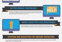 Innbound Marketing