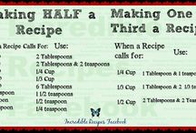 Cooking - Food - Recipes - Kitchen