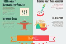 web design || infographic