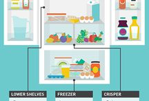 Freezer  how to place food in fridge
