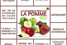 Bienfaits Fruits/Légumes