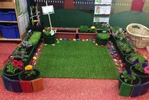 Eyfs indoor setup