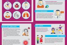 Día Mundial del Asma 2015 / Chiesi y la Fundación Lovexair coincidiendo con el Día Mundial del Asma y en el marco del Programa Respirar Es Vida, han desarrollado una actividad en farmacias de toda España para mejorar el conocimiento del asma y el manejo correcto de los inhaladores.