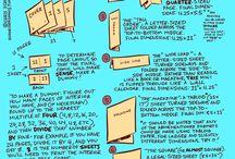 Comic tips
