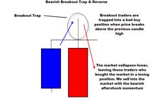 Forex Signals / Visit our site http://www.theforexguy.com/best-forex-signals  for more information on Forex Signals.You could really begin to gain that edge in the marketplace that many traders have to press them from absolutely no to trading hero. Price action is the most effective tested trading technique and produced one of the most reputable and Best Forex Signals.