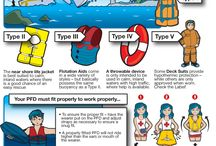Yacht Gifts :: Tips and graphs