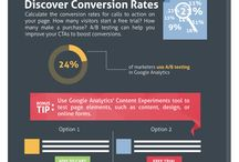 Conversion & Tracking
